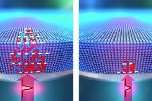 Laserlicht_zum_Schreiben_und_Löschen_von_Informationen:_Ein_starker_Laserpuls_bringt_die_atomare_Ordnung_in_einer_Legierung_durcheinander_und_erzeugt_magnetische_Strukturen_(links)._Ein_zweiter,_schwächerer_Laserpuls_ermöglicht_den_Atomen,_auf_ihre_angest