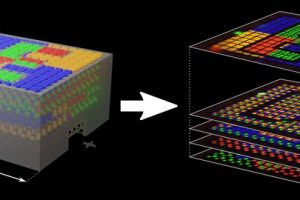 20190225_Materialmix_fuer_3D_Nanostrukturen.jpg