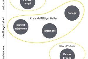 20191118_KI_Freund_und_Helfer_FIT.jpg