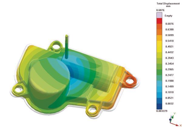toleranzen kunststoff formteile Sigma Engineering