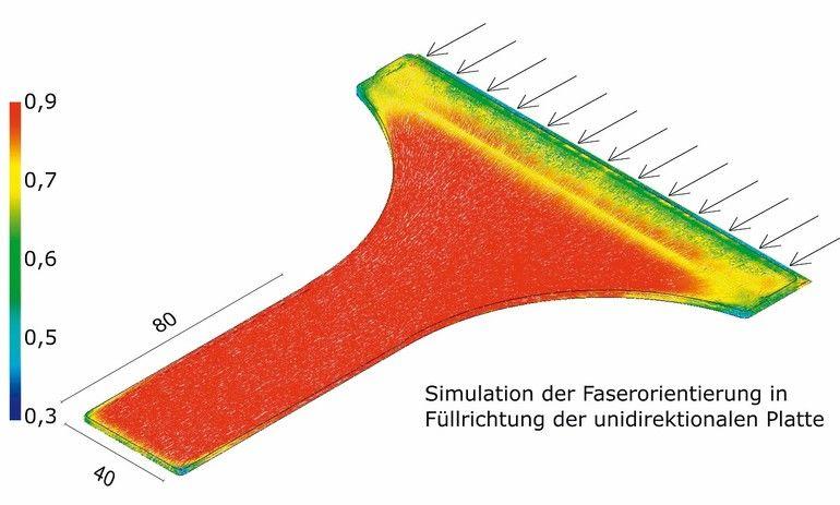 Fraunhofer_LBF_UD-Platte.jpg