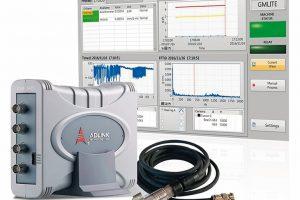 Starter-Kit Monitoring